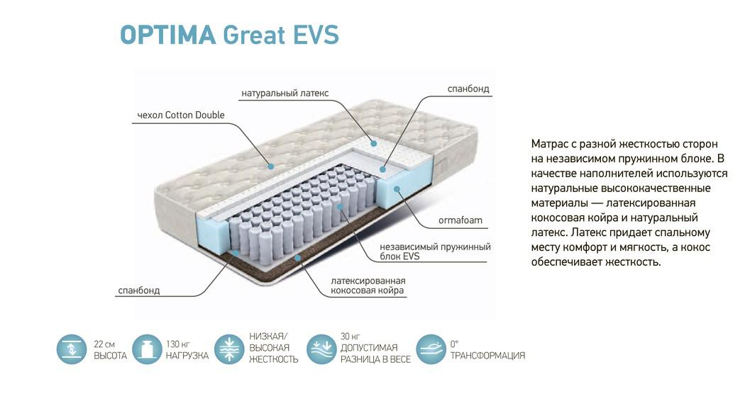 Матрас Орматек Optima Great EVS