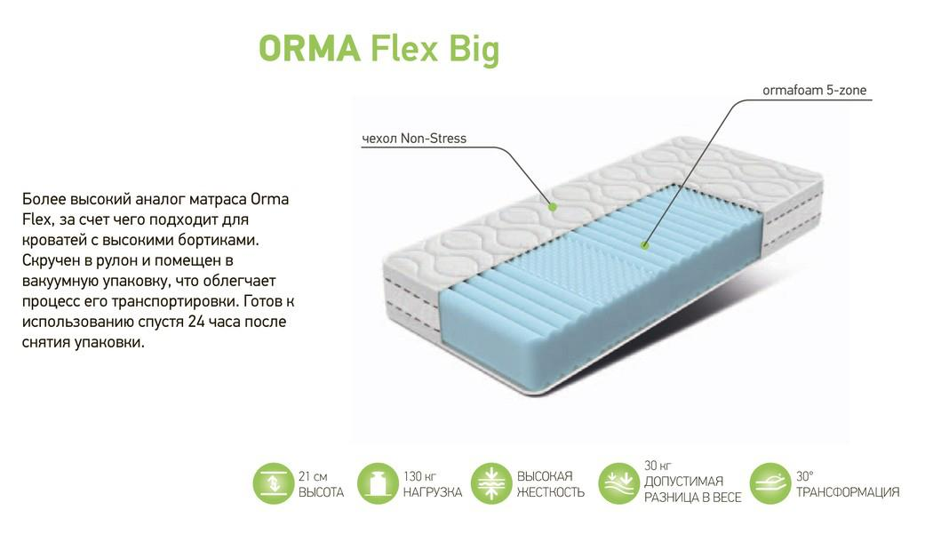 Матрас Орматек Orma Flex Big